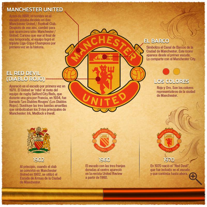 escudo del manchester united escudo del manchester united