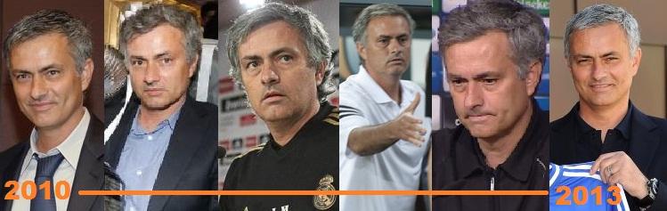 Mourinho y cómo envejeció desde su llegada al Real Madrid